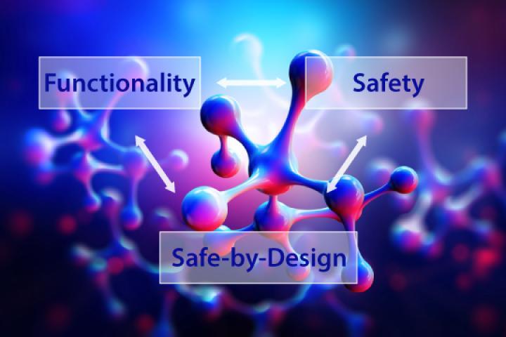 بهکارگیری روش طراحی ایمن برای ساخت نانو مواد و نوآوری ایمن: چرا به یک روش جامع نیاز داریم